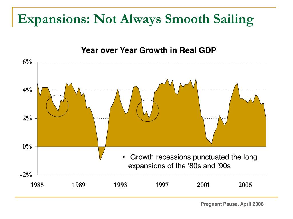 Expansions: Not Always Smooth Sailing