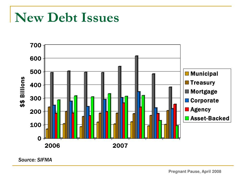 New Debt Issues