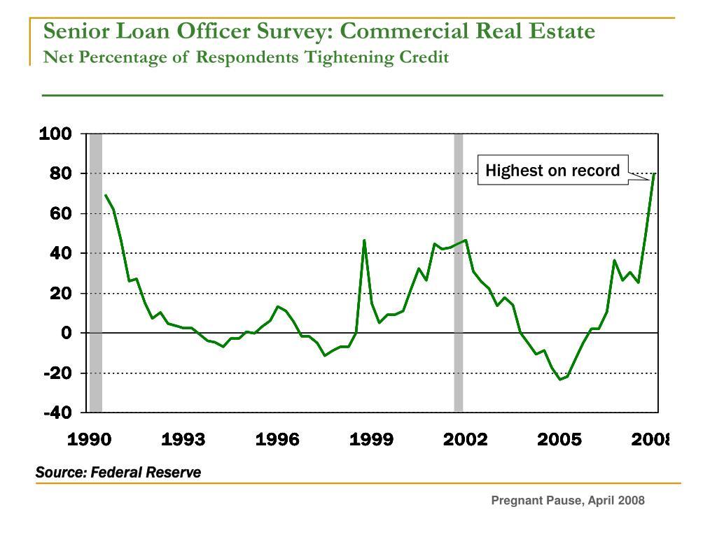 Senior Loan Officer Survey: Commercial Real Estate