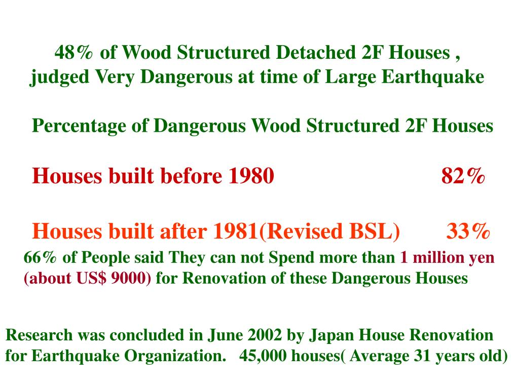 48% of Wood Structured Detached 2F Houses , judged Very Dangerous at time of Large Earthquake