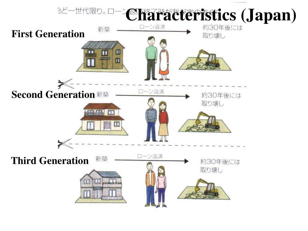 Characteristics (Japan)