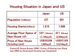 housing situation in japan an us
