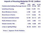 imports of housing materials 99 02 million yen
