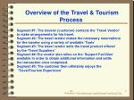 overview of the travel tourism process