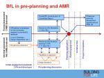 bfl in pre planning and amr