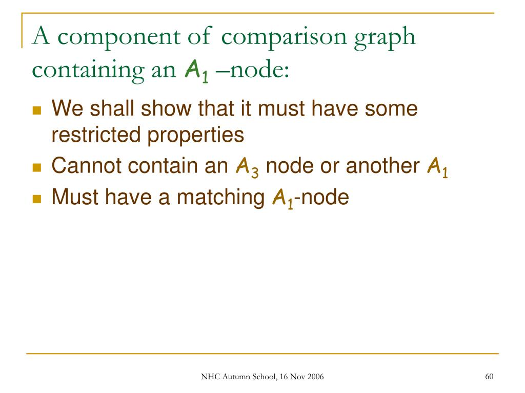 A component of comparison graph containing an