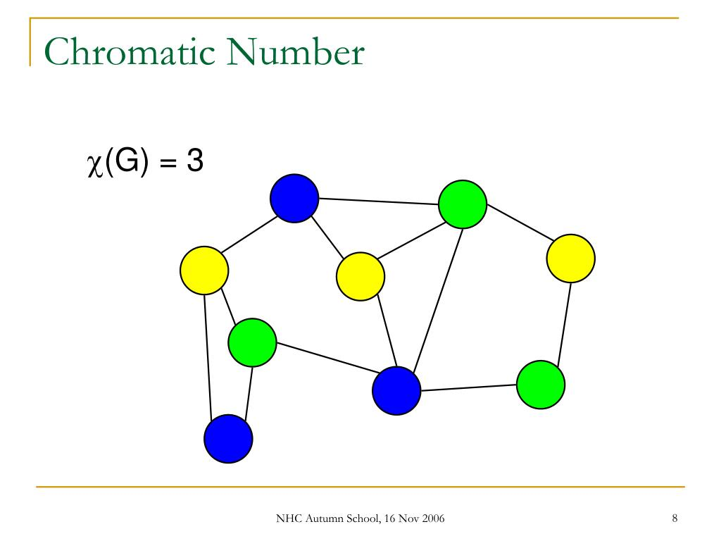 Chromatic Number