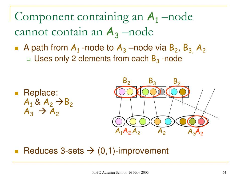 Component containing an