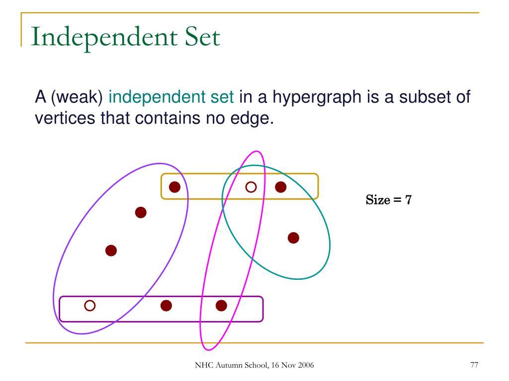 Independent Set
