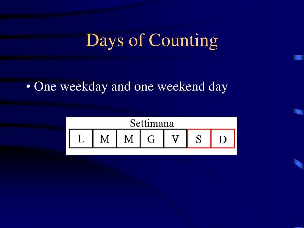 Days of Counting