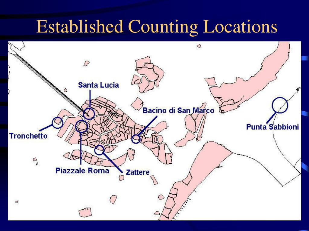 Established Counting