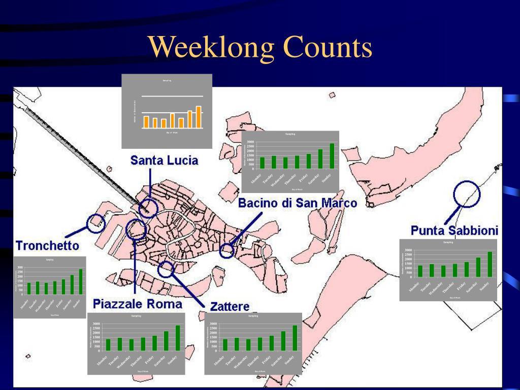 Weeklong Counts