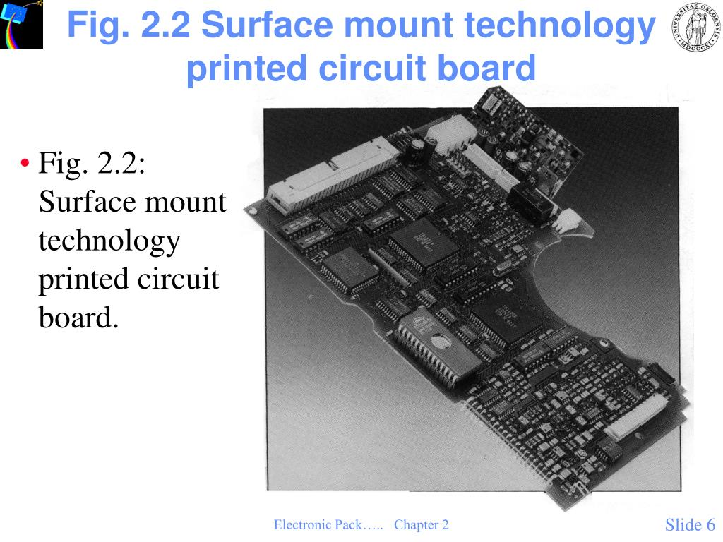 Fig. 2.2 Surface mount technology printed circuit board