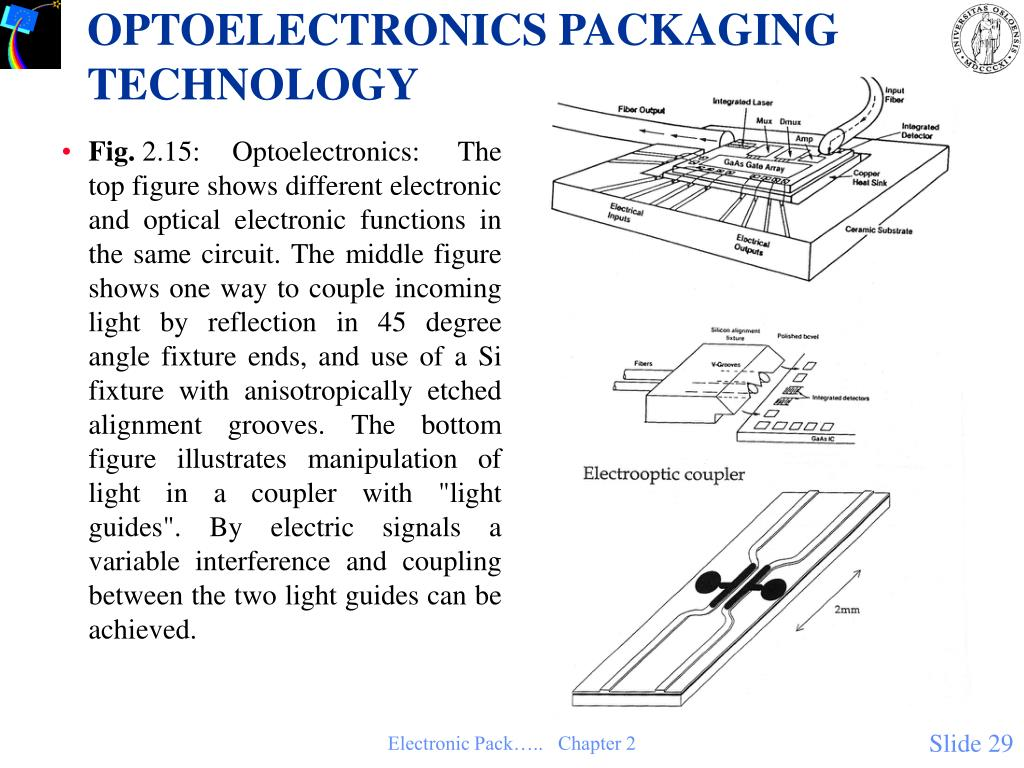 OPTOELECTRONICS PACKAGING TECHNOLOGY