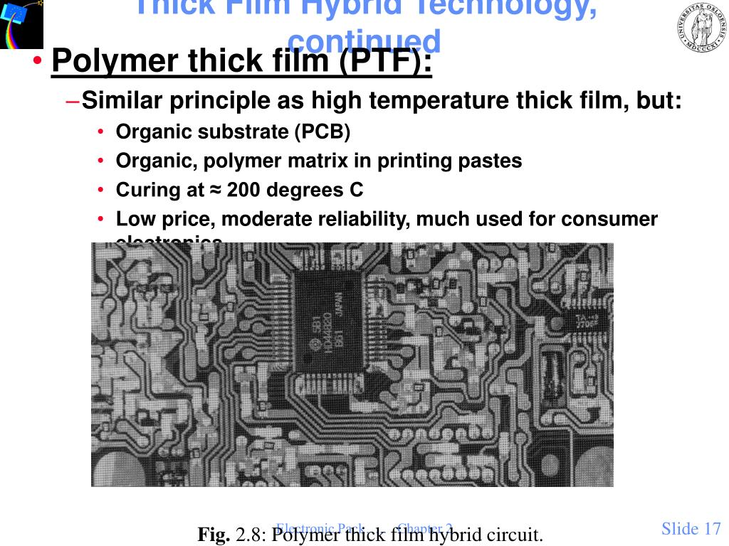 Thick Film Hybrid Technology, continued