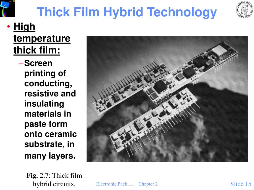 Thick Film Hybrid Technology