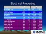 electrical properties23