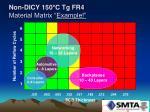non dicy 150 c tg fr4 material matrix example