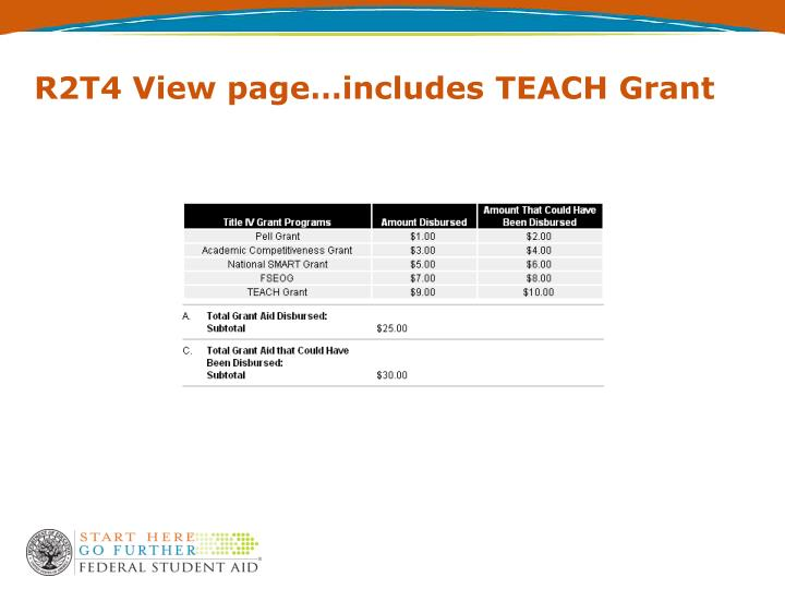 R2T4 View page…includes TEACH Grant