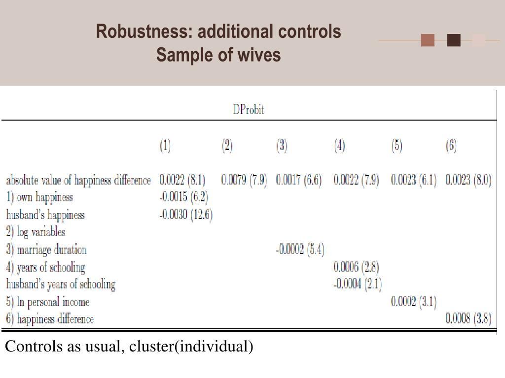 Robustness: additional controls