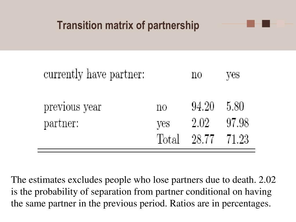 Transition matrix of partnership