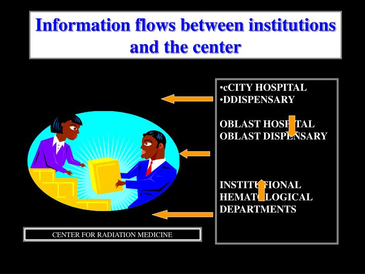 Information flows between institutions and the center