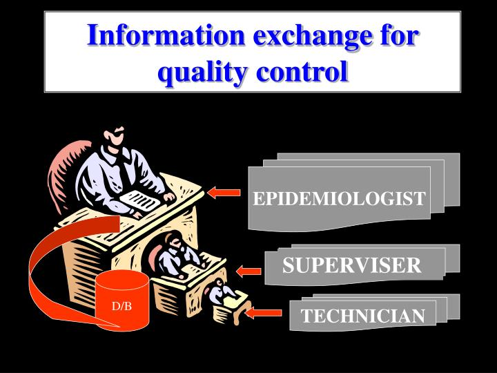 Information exchange for quality control