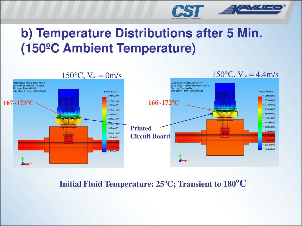 b) Temperature Distributions after 5 Min. (150