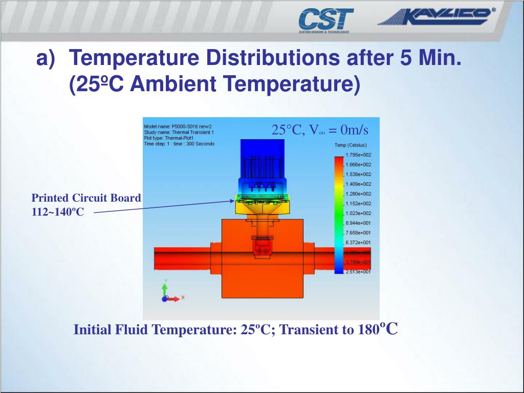 Temperature Distributions after 5 Min. (25