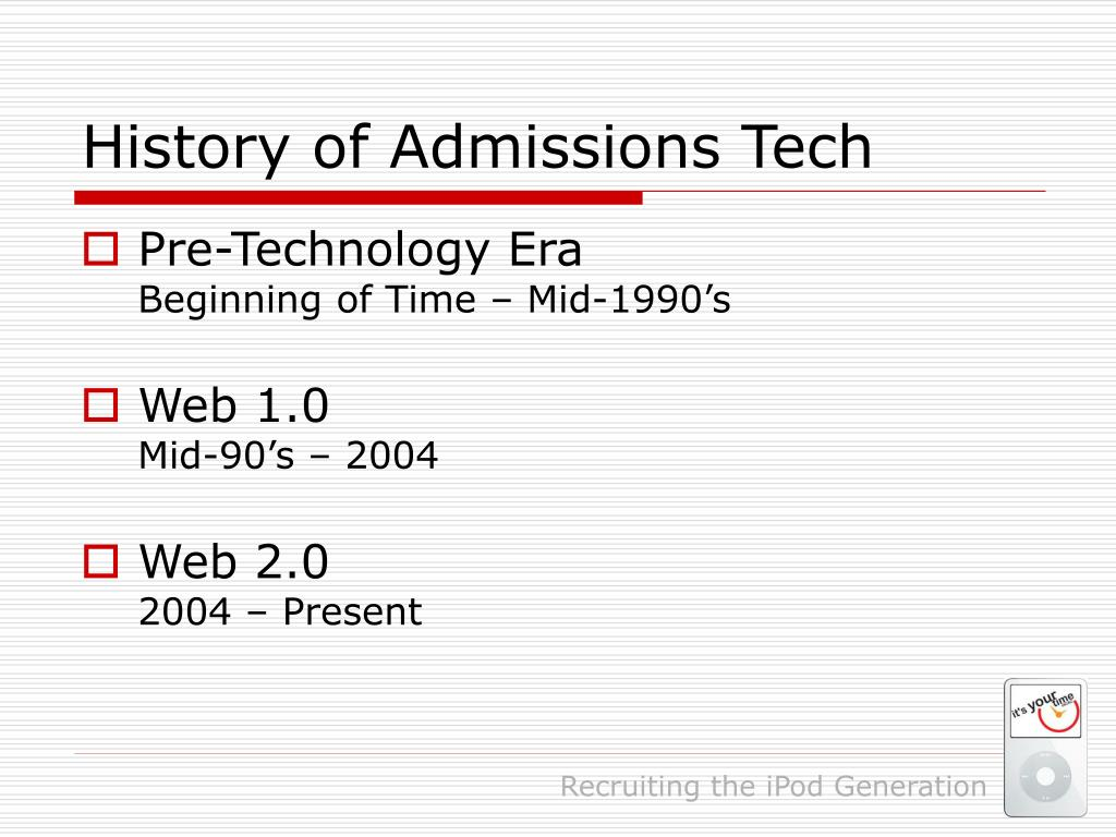 History of Admissions Tech