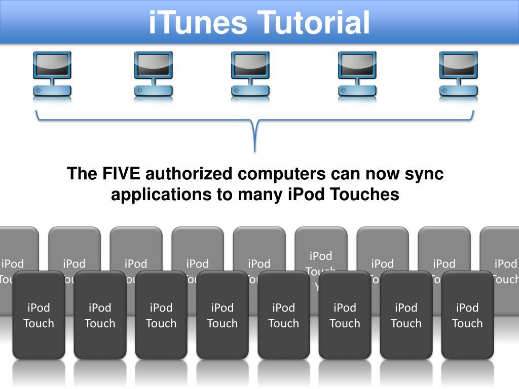 iTunes Tutorial