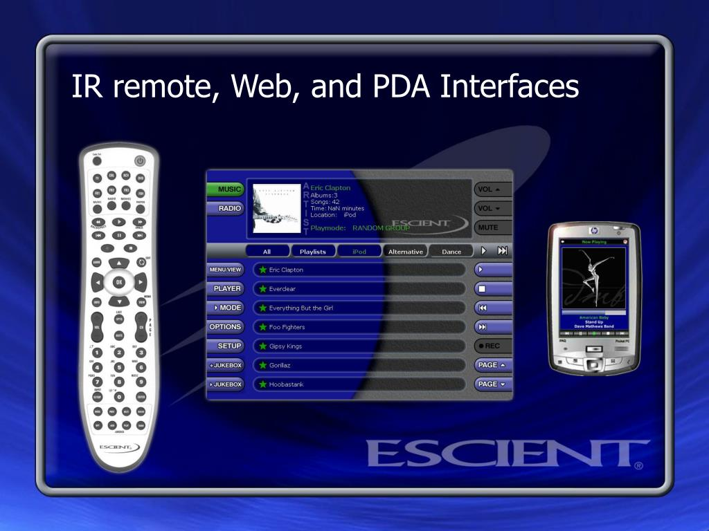 IR remote, Web, and PDA Interfaces