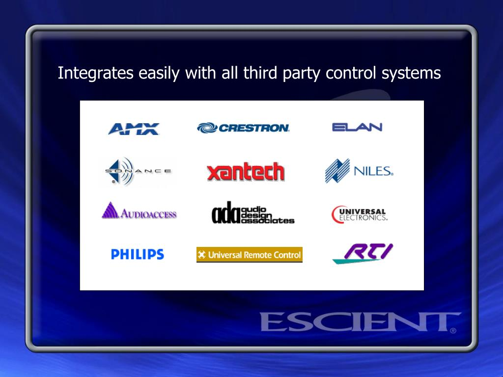 Integrates easily with all third party control systems