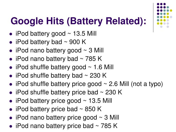 Google Hits (Battery Related):