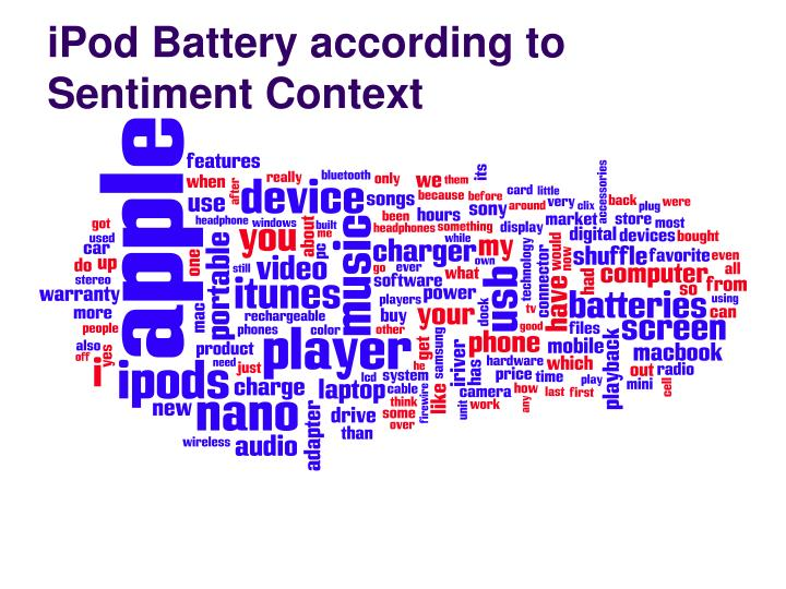 iPod Battery according to Sentiment Context