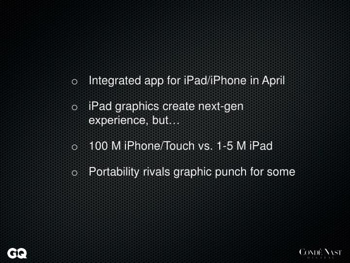 Integrated app for iPad/iPhone in April