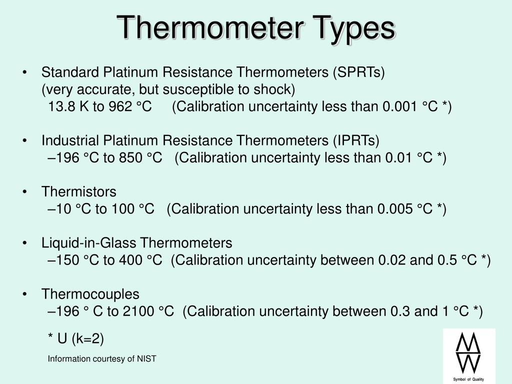 Thermometer Types