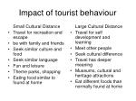 impact of tourist behaviour