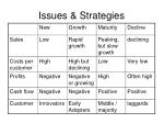 issues strategies