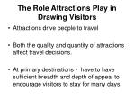 the role attractions play in drawing visitors