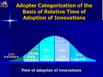 adopter categorization of the basis of relative time of adoption of innovations