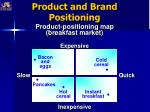product and brand positioning