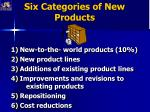 six categories of new products
