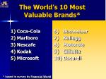 the world s 10 most valuable brands