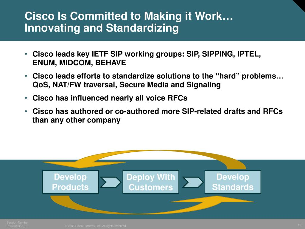 Cisco Is Committed to Making it Work… Innovating and Standardizing