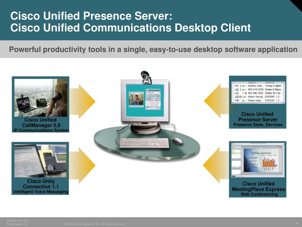 Cisco Unified Presence Server: