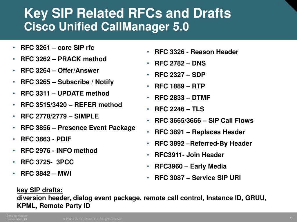 RFC 3261 – core SIP rfc