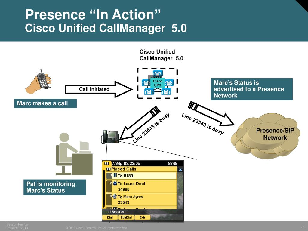 """Presence """"In Action"""""""