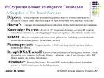 ip corporate market intelligence databases