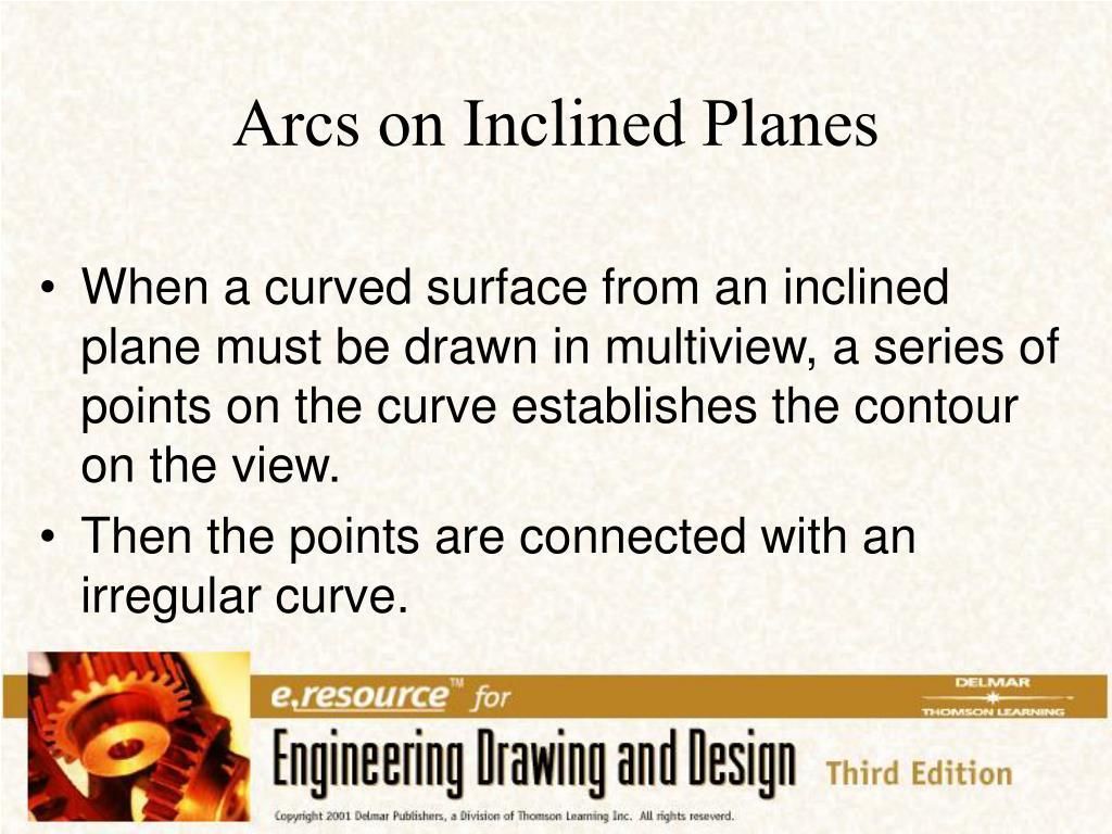 When a curved surface from an inclined plane must be drawn in multiview, a series of points on the curve establishes the contour on the view.